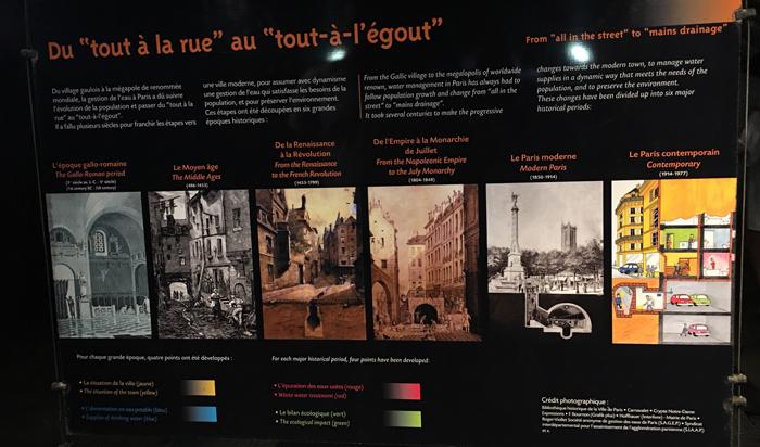 パリ 下水道博物館 観光 セーヌ川